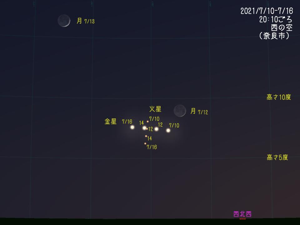 月、金星、火星_20210710-16.png