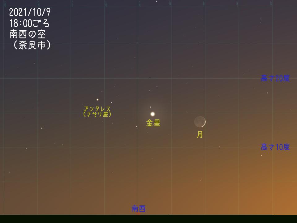月、金星_20211009.png