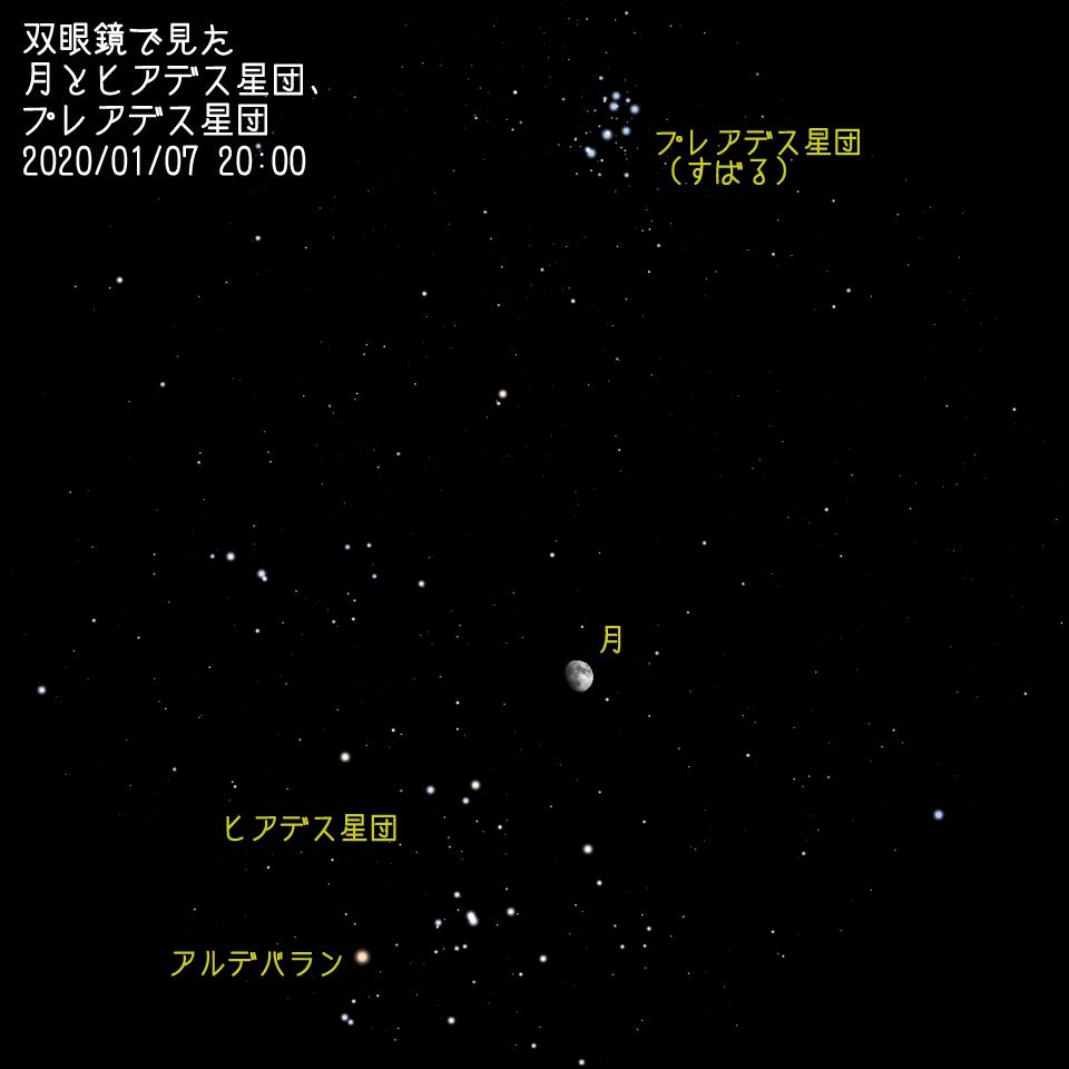 月とヒアデス星団