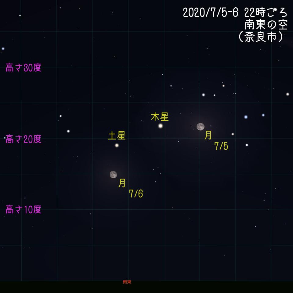 月と木星・土星の集合