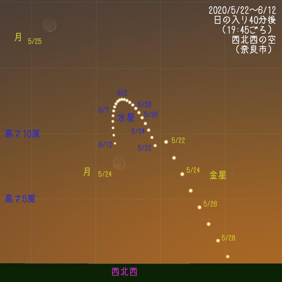水星_20190219-0305.png