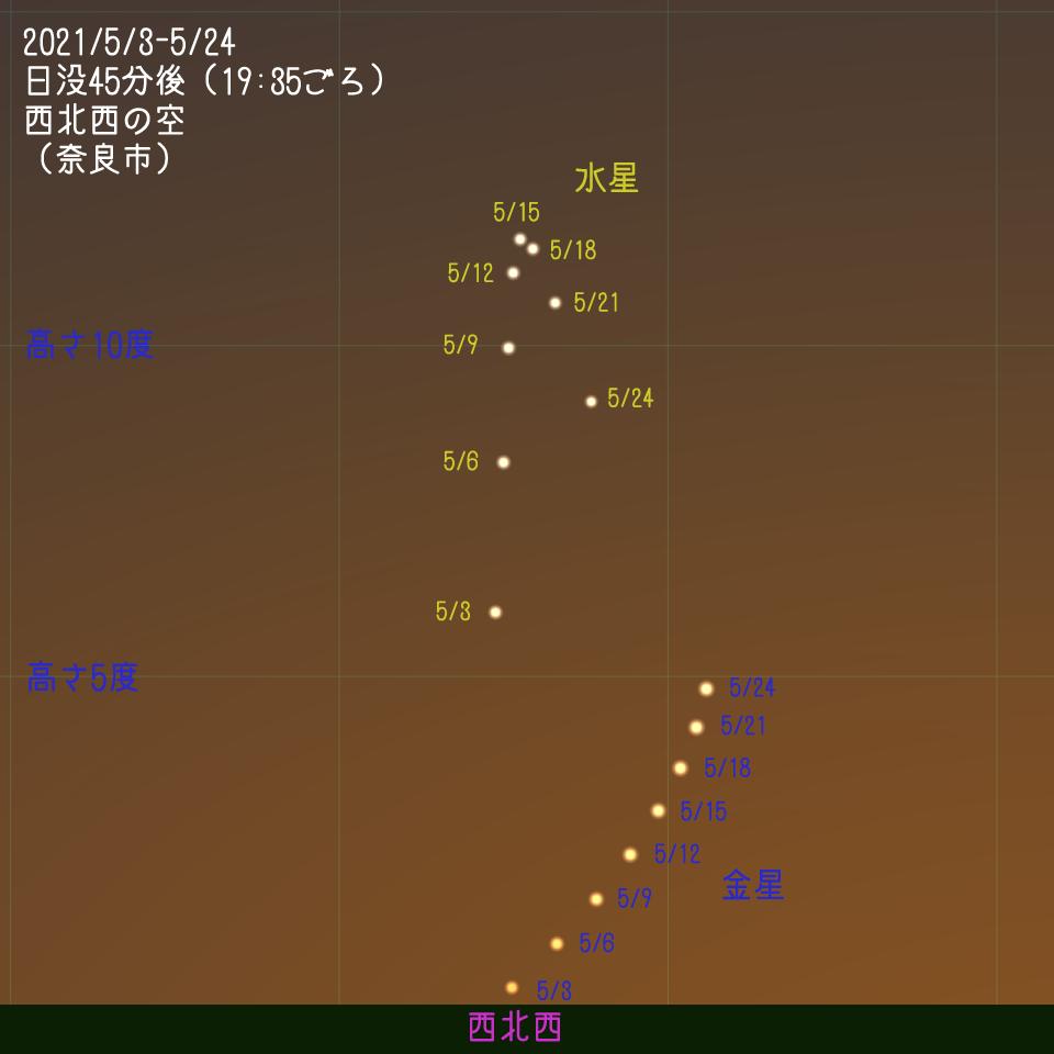 水星_20210517.png