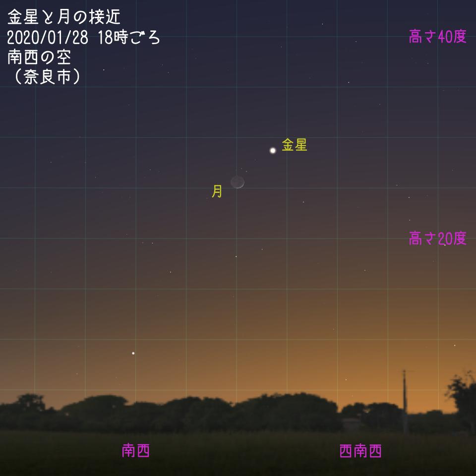 月と金星の接近
