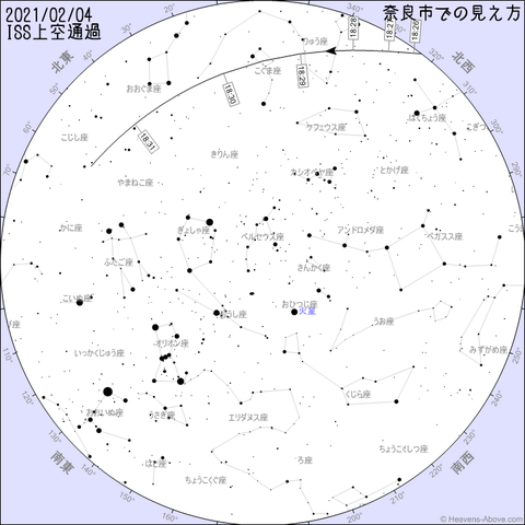 ISS_20210204.png