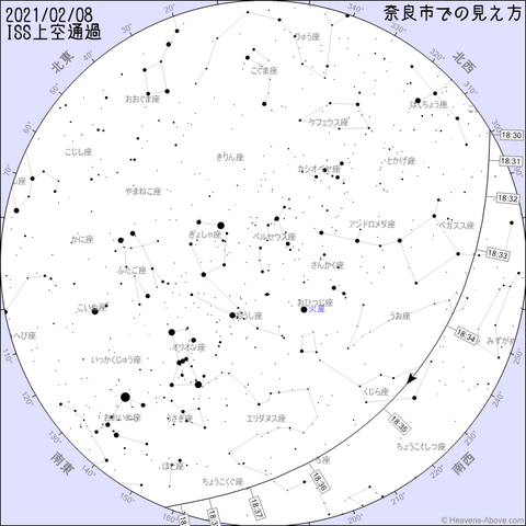 ISS_20210208.png