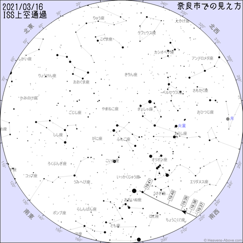 ISS_20210316.png