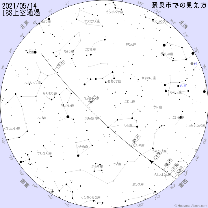 ISS_20210514.png