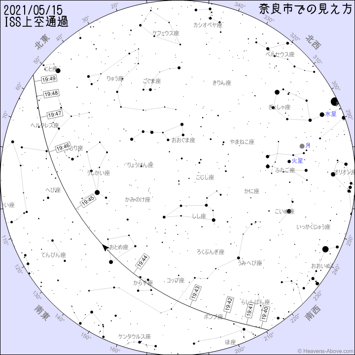 ISS_20210515.png