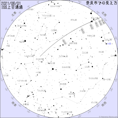 ISS_20210601.png
