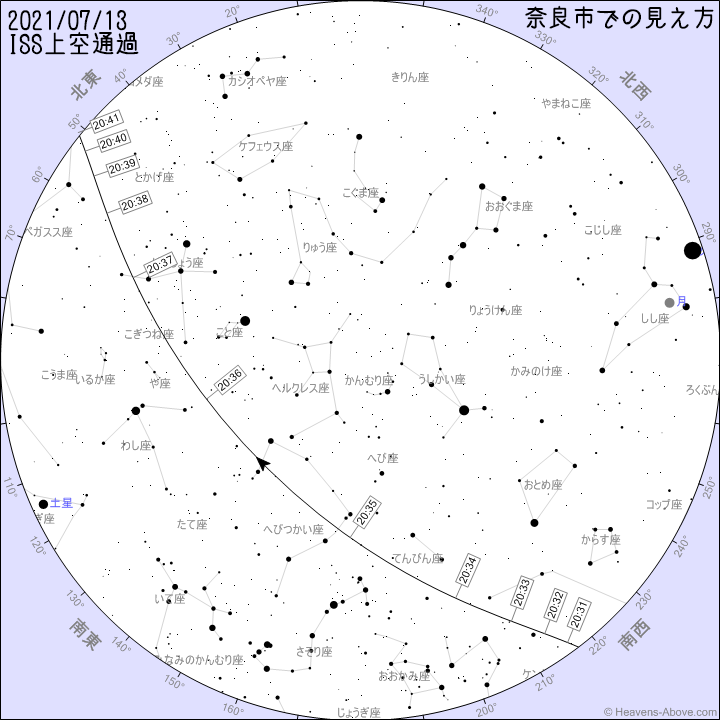 ISS_20210713.png