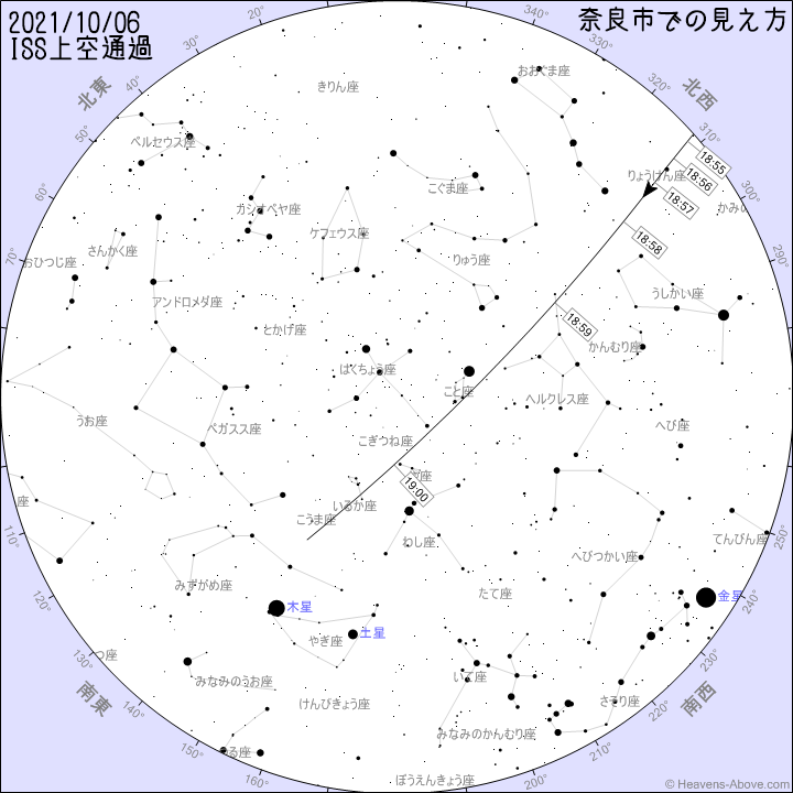 ISS_20211006.png