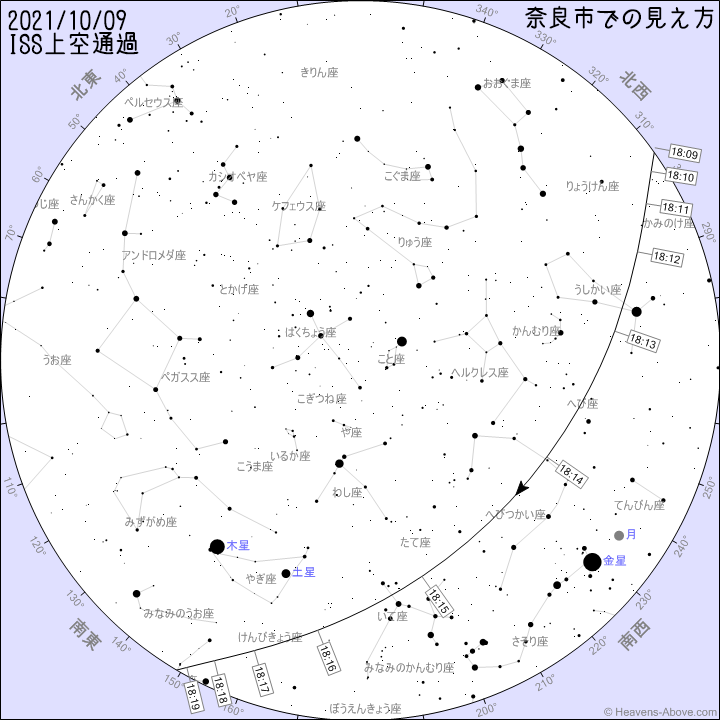 ISS_20211009.png